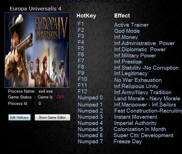 EUROPA UNIVERSALIS 4 TRAINER Hack Cheat